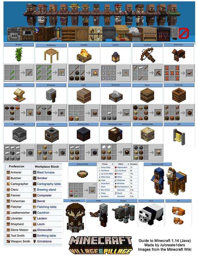 minecraft-1-14-crafting-new-bl