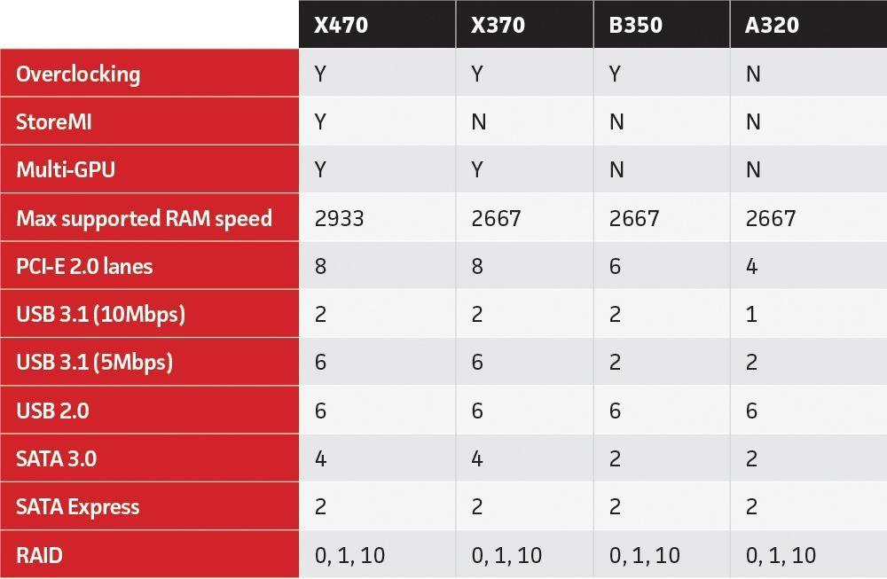 ryzen-motherboard-100755519-orig